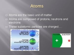 Atoms Atoms are the basic unit of matter