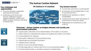 The Aarhus Centres Network 60 Centres in 14