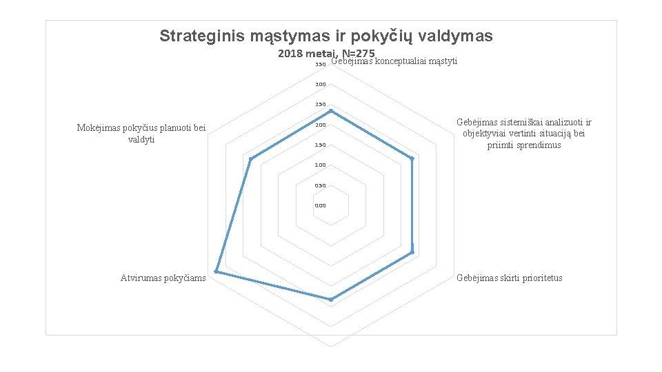 Strateginis mstymas ir pokyi valdymas 2018 metai N275