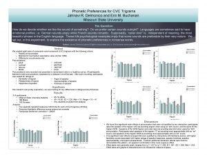 Phonetic Preferences for CVC Trigrams Jahnavi R Delmonico