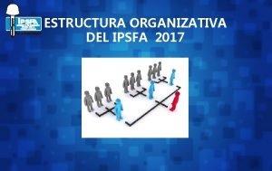 ESTRUCTURA ORGANIZATIVA DEL IPSFA 2017 Propuesta Estructura Organizativa