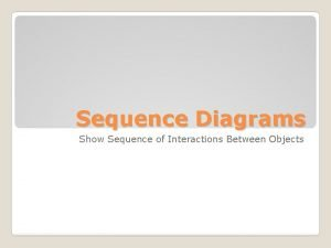 Sequence Diagrams Show Sequence of Interactions Between Objects