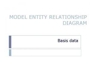 MODEL ENTITY RELATIONSHIP DIAGRAM Basis data TIU Mahasiswa