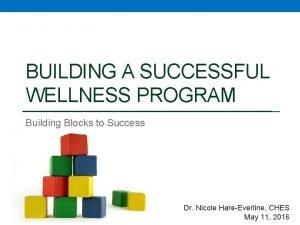 BUILDING A SUCCESSFUL WELLNESS PROGRAM Building Blocks to