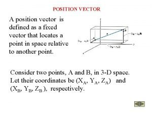 POSITION VECTOR A position vector is defined as