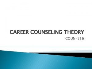 CAREER COUNSELING THEORY COUN516 Frank Parsons 1909 Frank