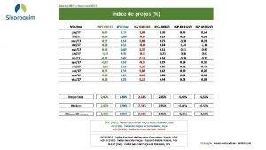 INPC IBGE ndice Nacional de Preos ao Consumidor