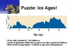Puzzle Ice Ages Myr ago Occur with a