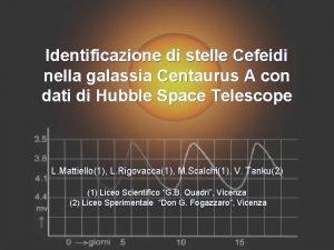 Identificazione di stelle Cefeidi nella galassia Centaurus A