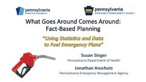 What Goes Around Comes Around FactBased Planning Using