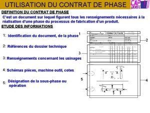 UTILISATION DU CONTRAT DE PHASE DEFINITION DU CONTRAT