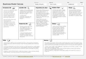 Conu par Conu pour Business Model Canvas Partenaires