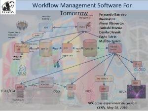 Workflow Management Software For Tomorrow Fernando Barreiro Distributed