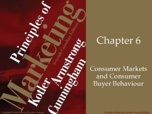 Chapter 6 Consumer Markets and Consumer Buyer Behaviour
