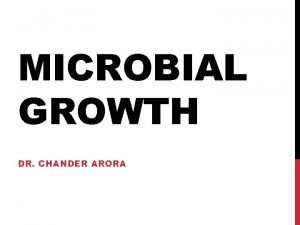 MICROBIAL GROWTH DR CHANDER ARORA WHAT IS MICROBIAL