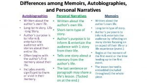 Differences among Memoirs Autobiographies and Personal Narratives Autobiographies
