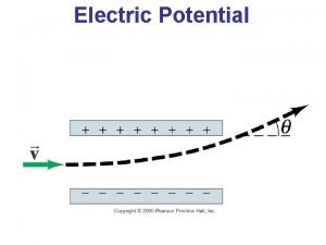 Electric Potential Electrostatic Potential Energy and Potential Difference