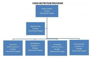 CHILD NUTRITION PROGRAM Heather Shambry Director Child Nutrition