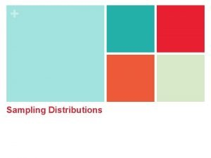 Sampling Distributions What Is a Sampling Distribution Learning