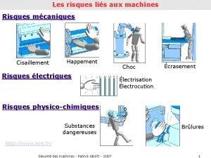Les risques lis aux machines Risques mcaniques Cisaillement