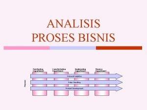 ANALISIS PROSES BISNIS Purchasing Department Manufacturing Department Engineering