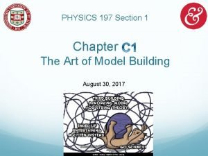 PHYSICS 197 Section 1 Chapter The Art of