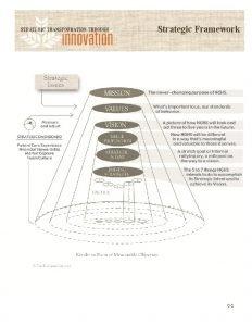 Strategic Framework C1 Strategic Plan Our Mission Improving