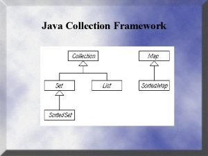 Java Collection Framework Interface Collection addo clear containso