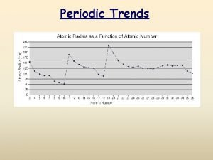 Periodic Trends Use these 3 periodic things to