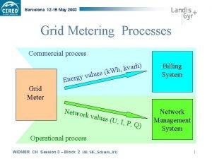 Barcelona 12 15 May 2003 Grid Metering Processes