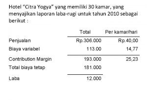 Hotel Citra Yogya yang memiliki 30 kamar yang