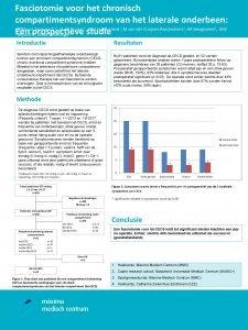 Fasciotomie voor het chronisch compartimentsyndroom van het laterale