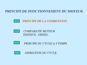 PRINCIPE DE FONCTIONNEMENT DU MOTEUR PRINCIPE DE LA