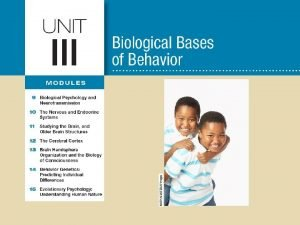 Learning Targets Module 15 Evolutionary Psychology Understanding Human