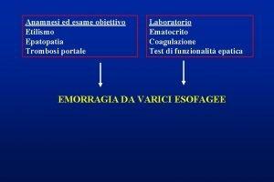 Anamnesi ed esame obiettivo Etilismo Epatopatia Trombosi portale