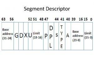 Segment Descriptor Segment Descriptor Segments areas of memory