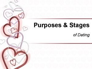 Purposes Stages of Dating Purpose of Dating Socialization