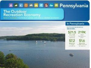 646 Billion Spent Annually on Outdoor Recreation Outdoor