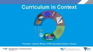 Curriculum in Context Curriculum in Context Learning Intention