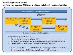 Vehicle Approval case study A Same type approval