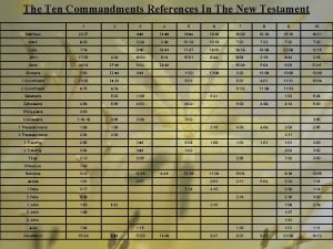 The Ten Commandments References In The New Testament