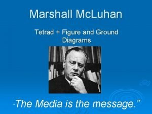 Marshall Mc Luhan Tetrad Figure and Ground Diagrams