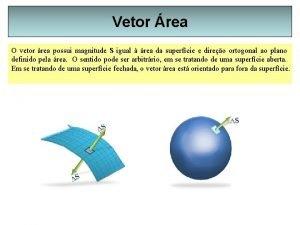 Vetor rea O vetor rea possui magnitude S