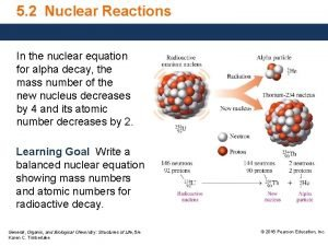 5 2 Nuclear Reactions In the nuclear equation