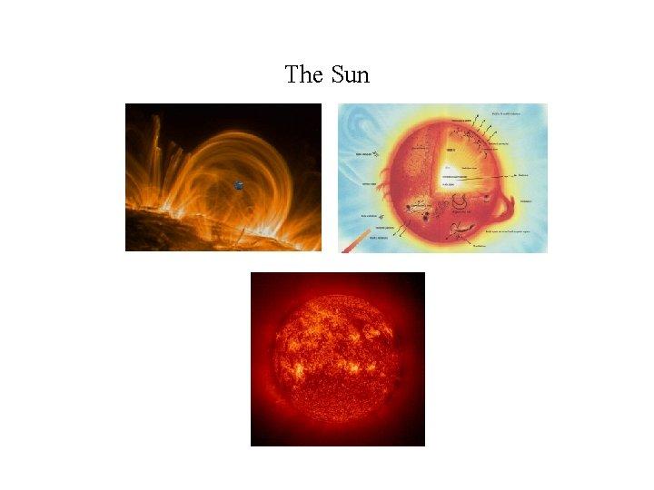 The Sun Sun Fact Sheet The Sun is