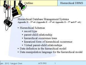 Outline Hierarchical DBMS Hierarchical Database Management Systems Appendix