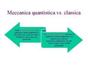 Meccanica quantistica vs classica Nella meccanica classica la