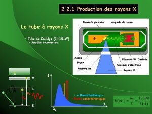 2 2 1 Production des rayons X Enceinte