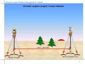 Simulasi Cerapan Matahari Menggunakan Teodolit Simulasi LangkahLangkah Cerapan