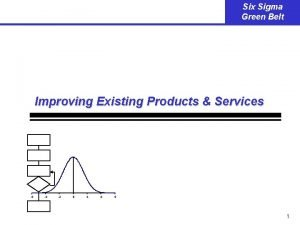 Six Sigma Green Belt Improving Existing Products Services